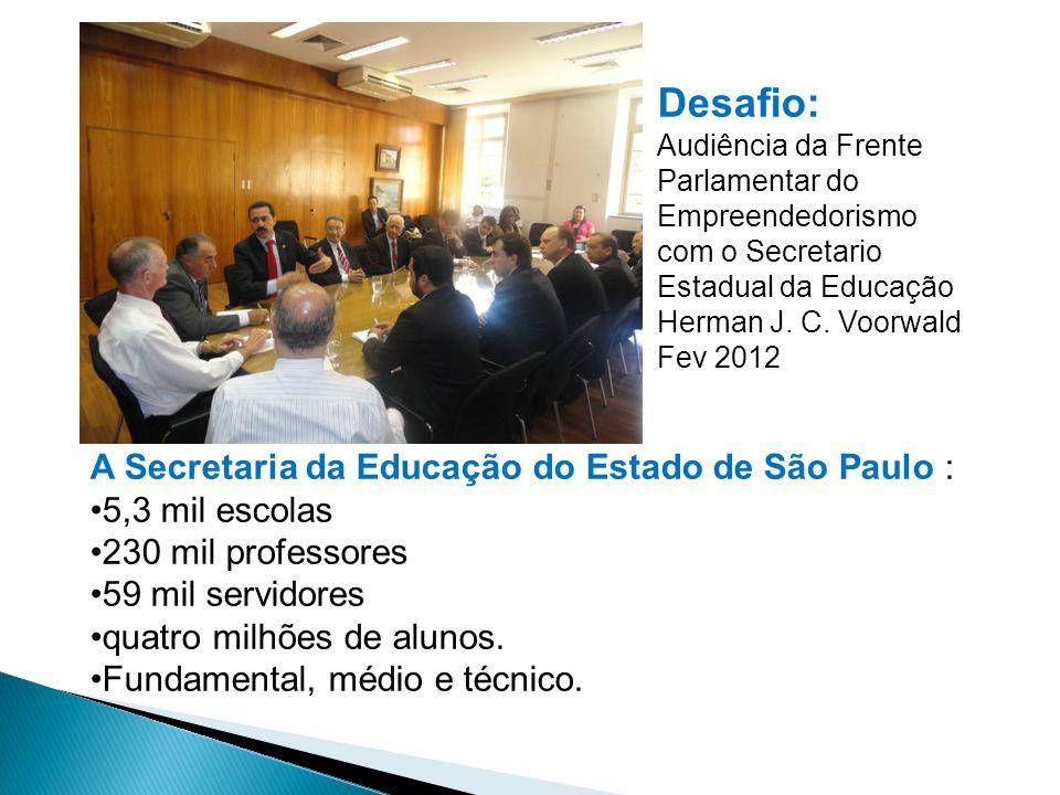 Desafio: A Secretaria da Educação do Estado de São Paulo :