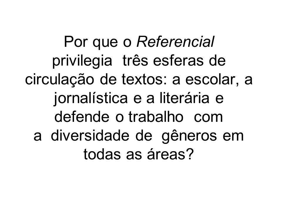 Por que o Referencial privilegia três esferas de circulação de textos: a escolar, a jornalística e a literária e defende o trabalho com a diversidade de gêneros em todas as áreas