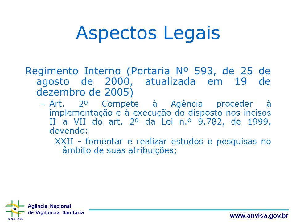 Aspectos Legais Regimento Interno (Portaria Nº 593, de 25 de agosto de 2000, atualizada em 19 de dezembro de 2005)