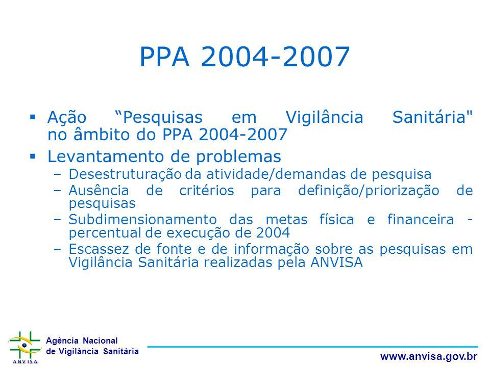 PPA 2004-2007 Ação Pesquisas em Vigilância Sanitária no âmbito do PPA 2004-2007. Levantamento de problemas.