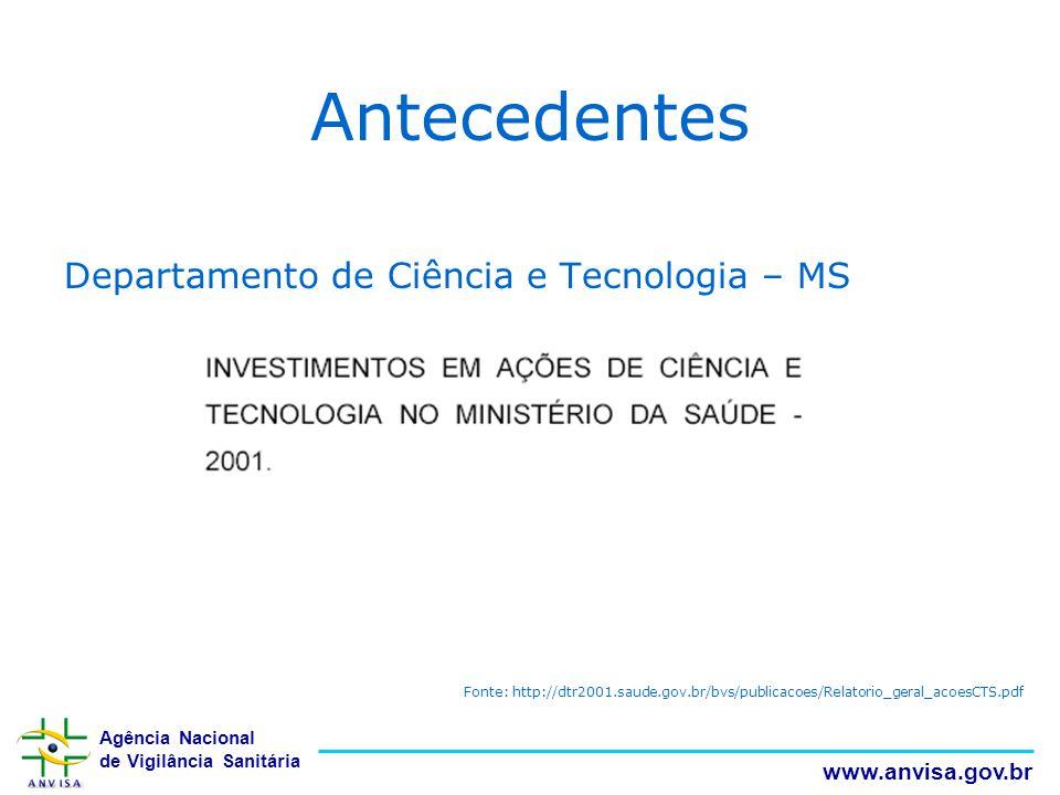 Antecedentes Departamento de Ciência e Tecnologia – MS
