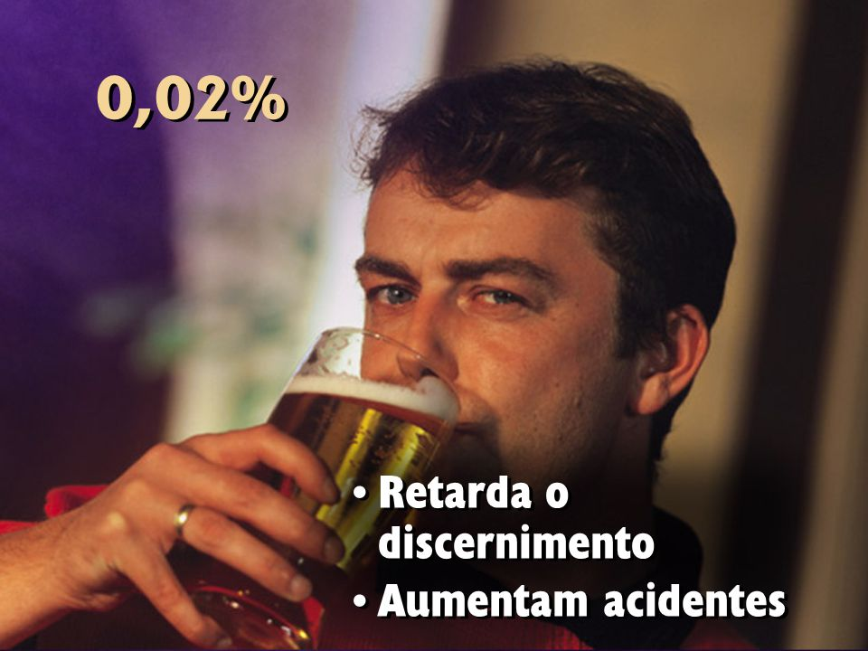 0,02% Retarda o discernimento Aumentam acidentes