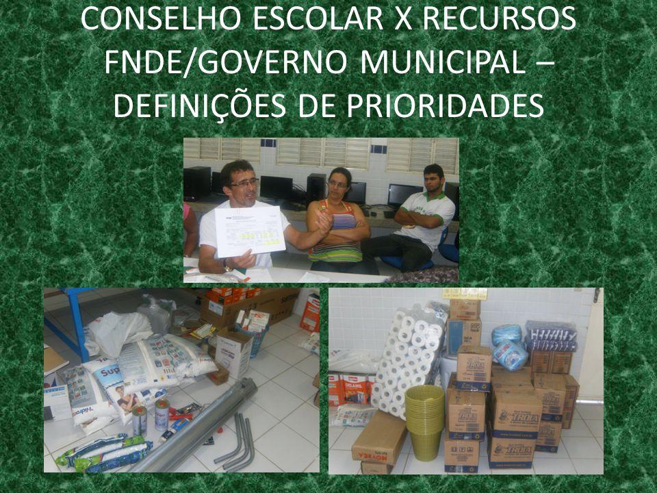 CONSELHO ESCOLAR X RECURSOS FNDE/GOVERNO MUNICIPAL – DEFINIÇÕES DE PRIORIDADES
