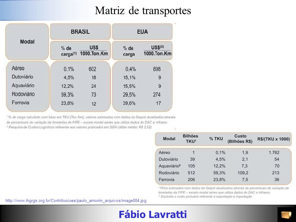 Matriz de transportes http://www.ihgrgs.org.br/Contribuicoes/paulo_amorim_arquivos/image004.jpg