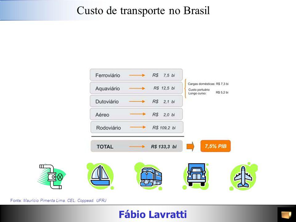 Custo de transporte no Brasil