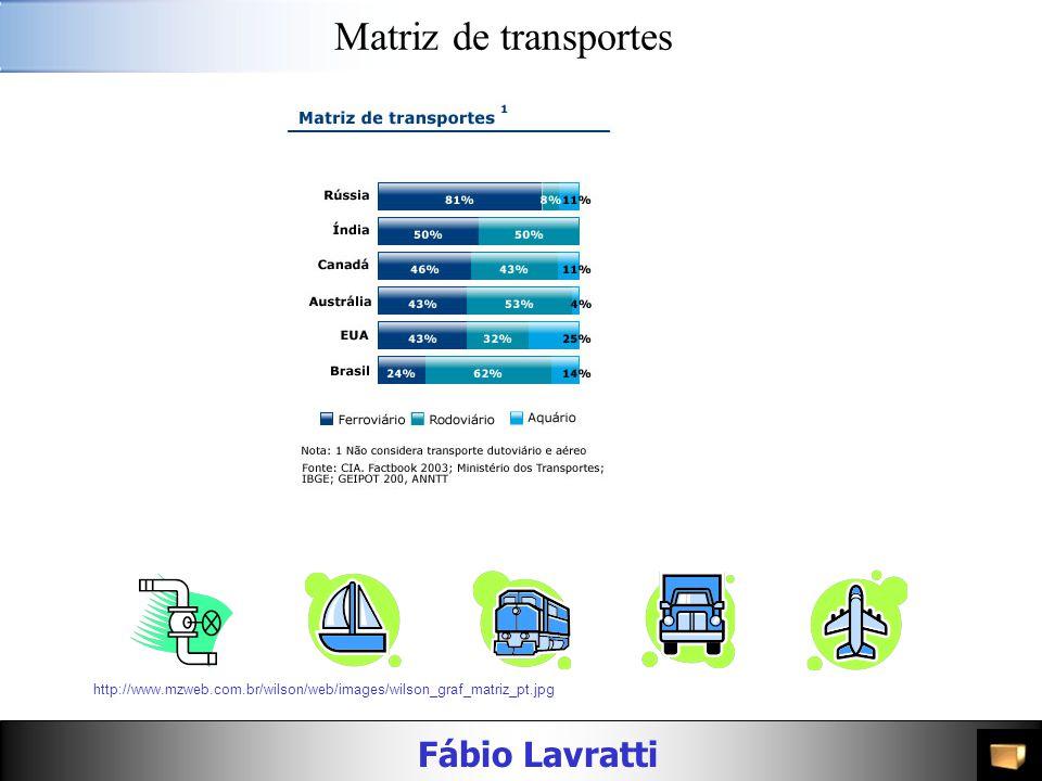Matriz de transportes http://www.mzweb.com.br/wilson/web/images/wilson_graf_matriz_pt.jpg