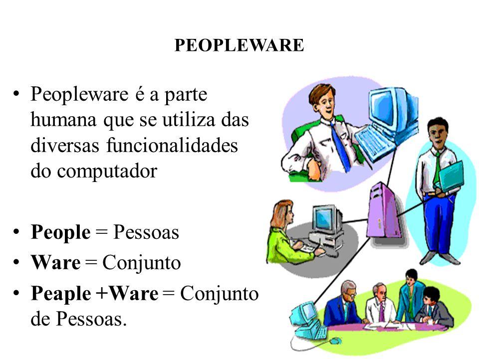 Peaple +Ware = Conjunto de Pessoas.