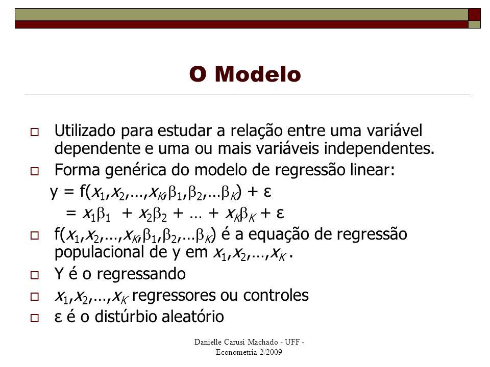 O Modelo Utilizado para estudar a relação entre uma variável dependente e uma ou mais variáveis independentes.