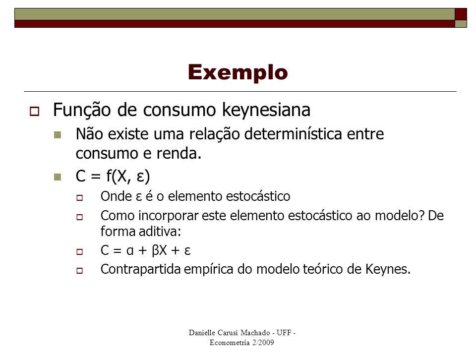 Exemplo Função de consumo keynesiana