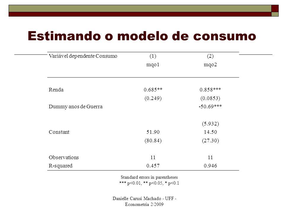 Estimando o modelo de consumo
