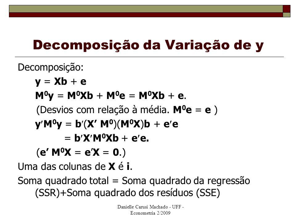 Decomposição da Variação de y