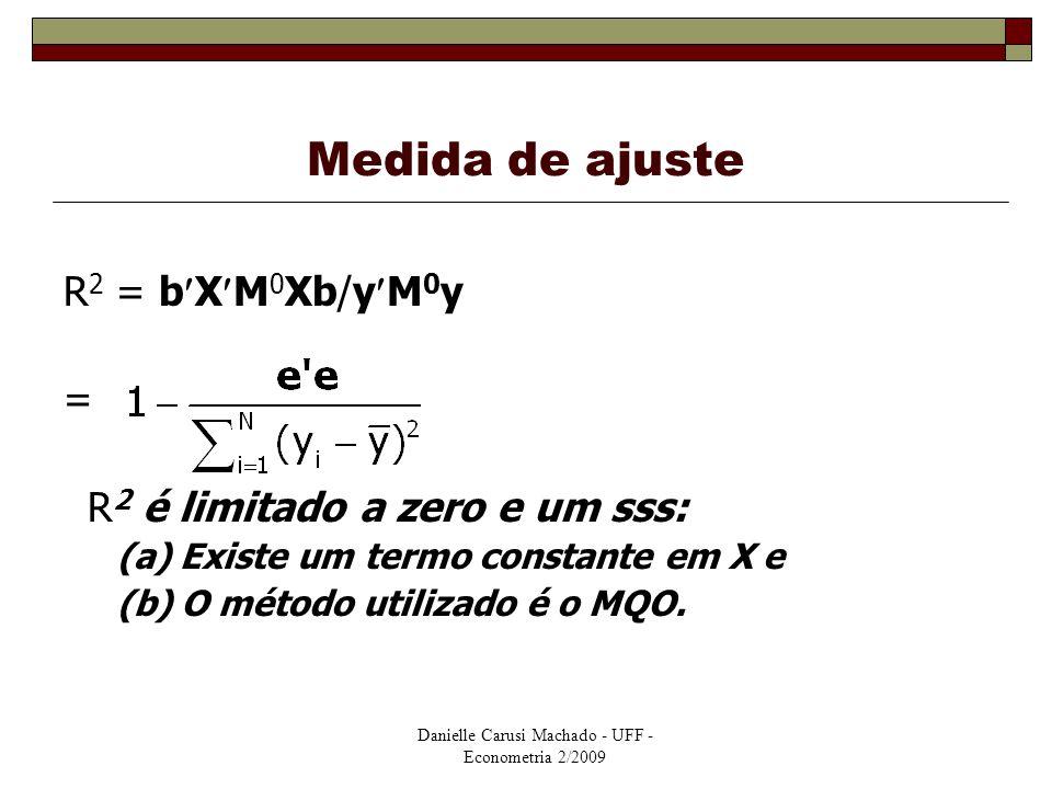 Medida de ajuste R2 = bXM0Xb/yM0y = R2 é limitado a zero e um sss: