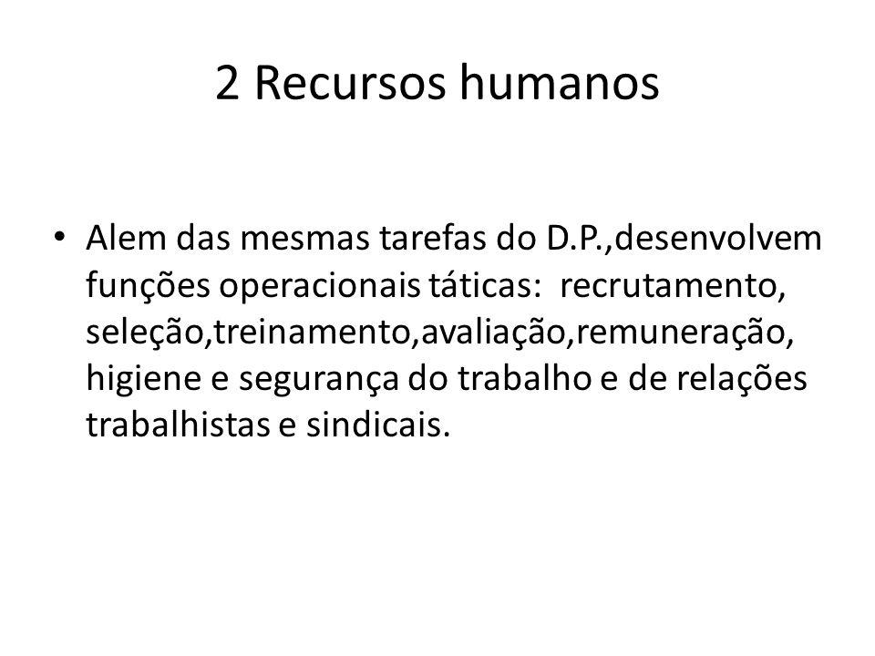2 Recursos humanos