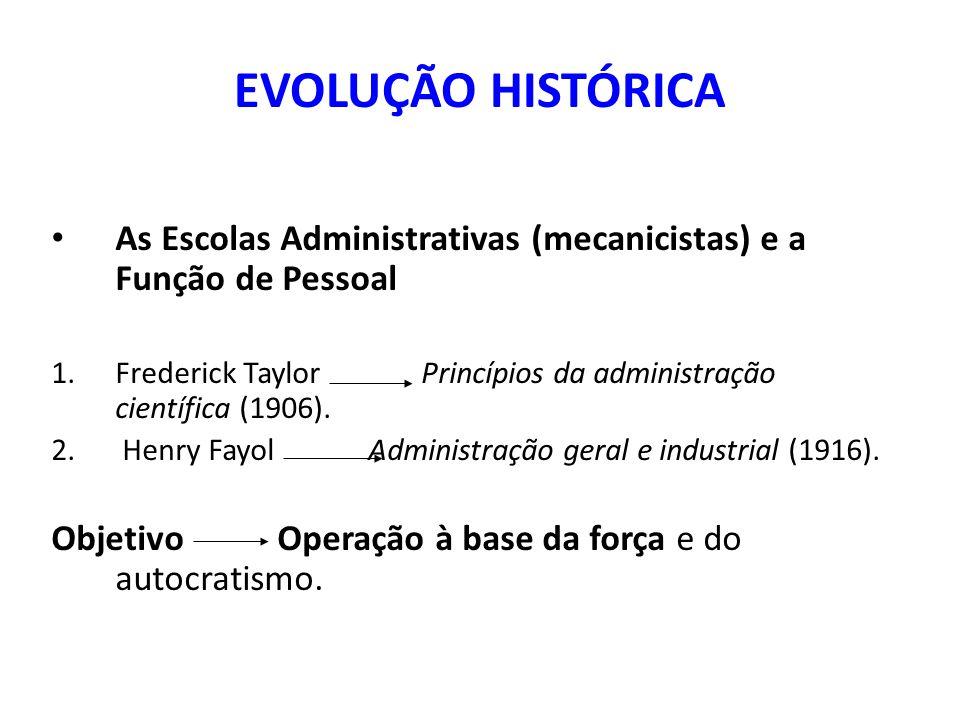 EVOLUÇÃO HISTÓRICA As Escolas Administrativas (mecanicistas) e a Função de Pessoal.