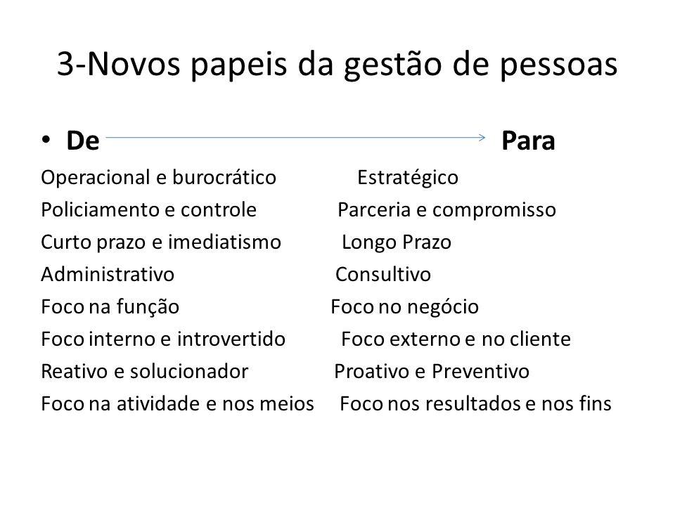3-Novos papeis da gestão de pessoas