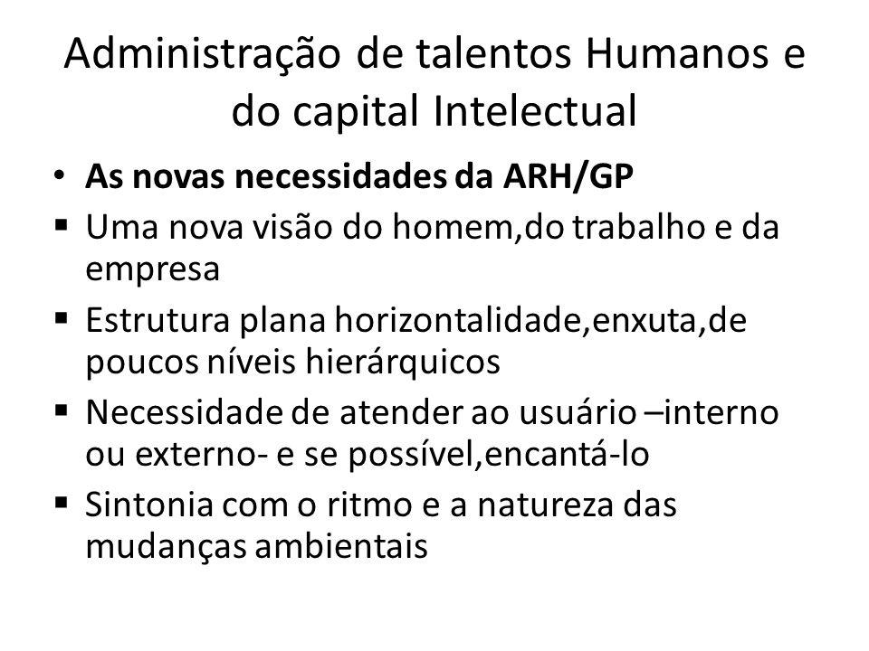 Administração de talentos Humanos e do capital Intelectual