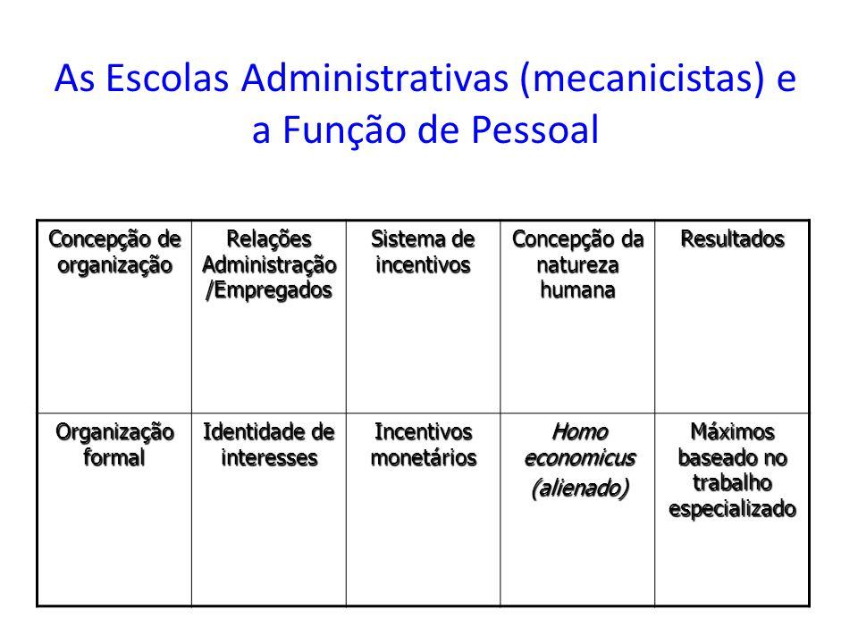 As Escolas Administrativas (mecanicistas) e a Função de Pessoal