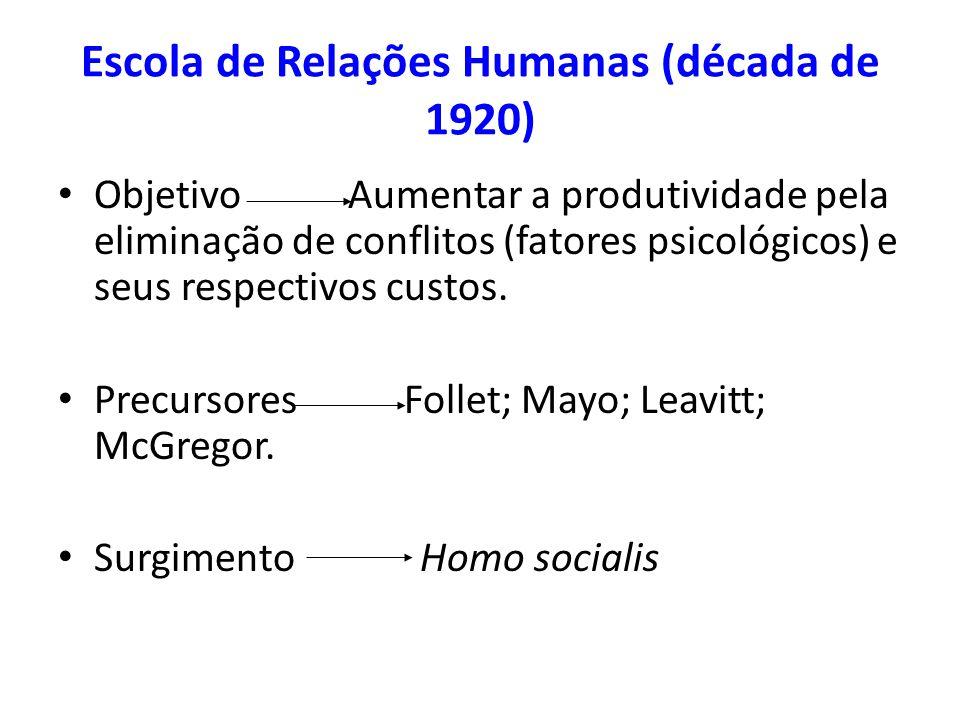 Escola de Relações Humanas (década de 1920)