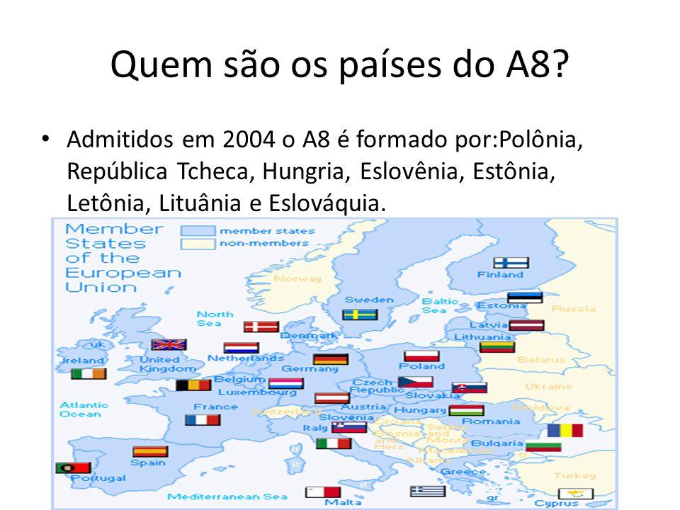 Quem são os países do A8