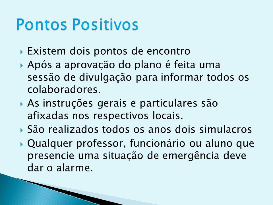 Pontos Positivos Existem dois pontos de encontro