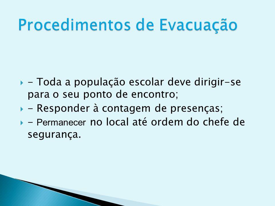 Procedimentos de Evacuação