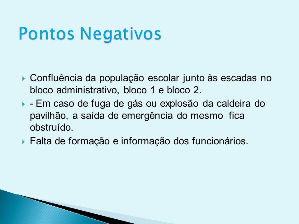 Pontos Negativos Confluência da população escolar junto às escadas no bloco administrativo, bloco 1 e bloco 2.