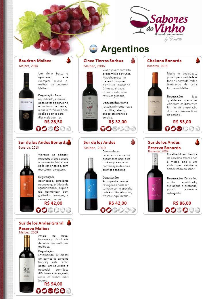 Argentinos R$ 28,50 R$ 32,00 R$ 33,00 R$ 42,00 R$ 42,00 R$ 86,00