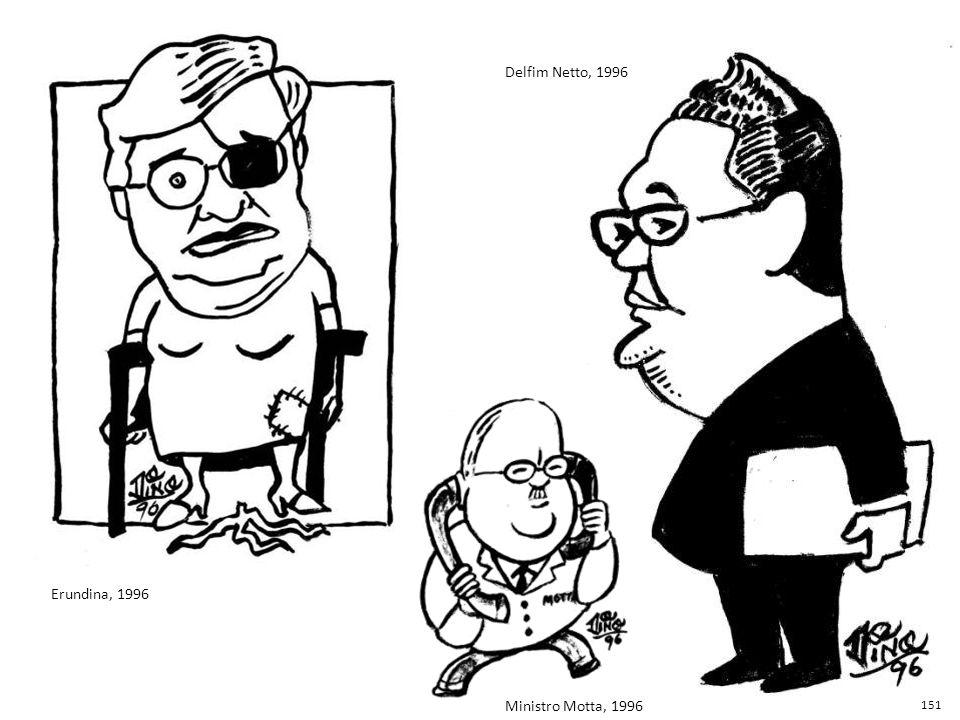 Delfim Netto, 1996 Erundina, 1996 Ministro Motta, 1996 151