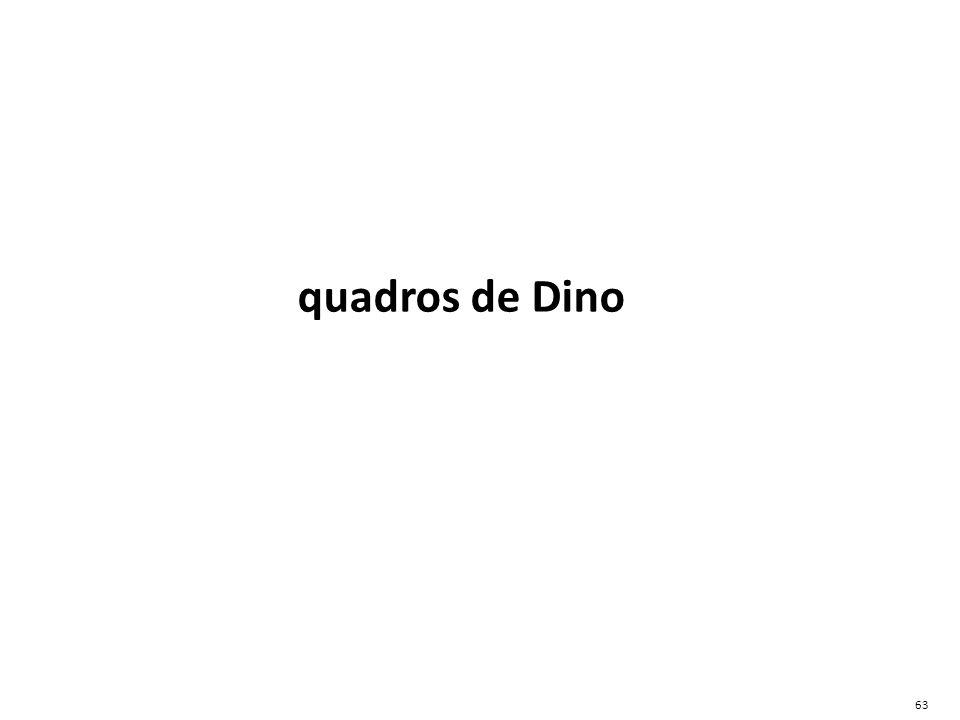 quadros de Dino 63
