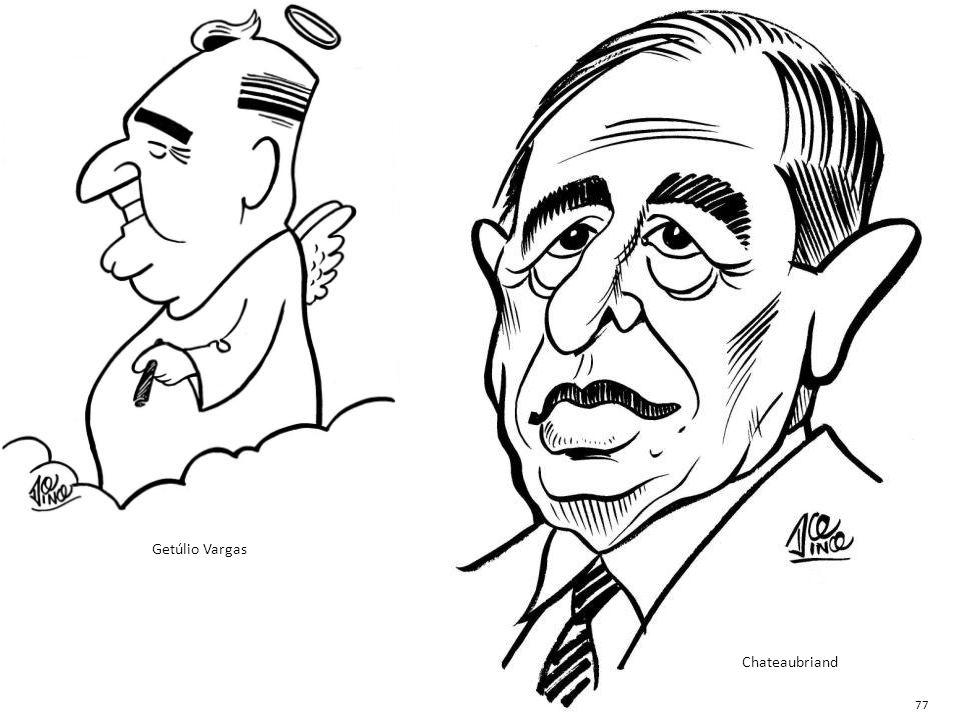 Getúlio Vargas Chateaubriand 77