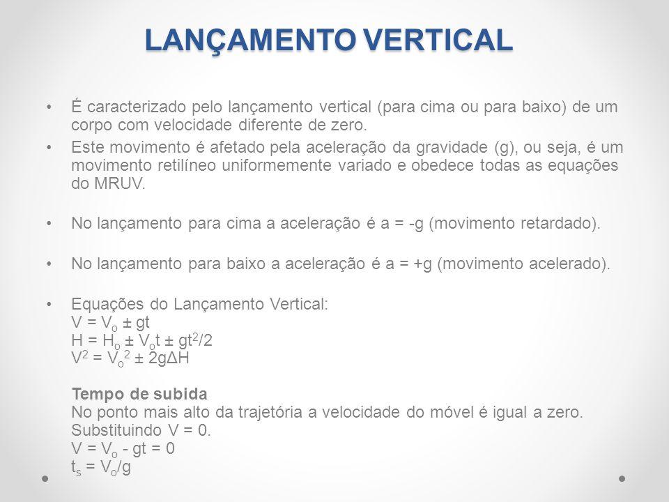 LANÇAMENTO VERTICAL É caracterizado pelo lançamento vertical (para cima ou para baixo) de um corpo com velocidade diferente de zero.