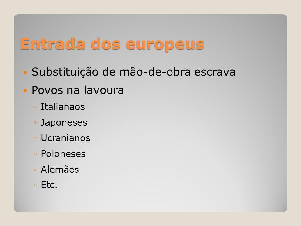 Entrada dos europeus Substituição de mão-de-obra escrava