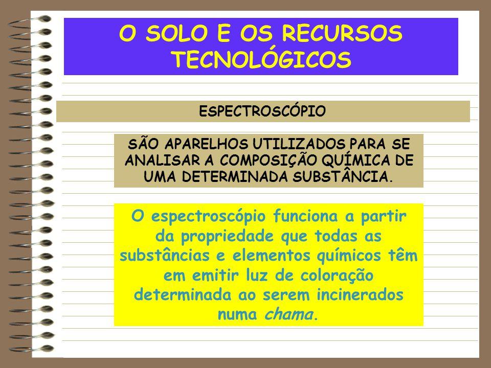 O SOLO E OS RECURSOS TECNOLÓGICOS