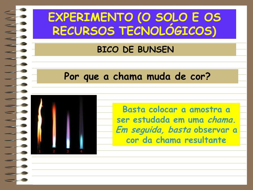 EXPERIMENTO (O SOLO E OS RECURSOS TECNOLÓGICOS)