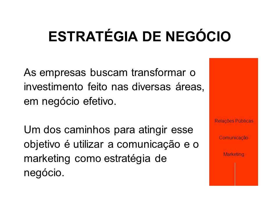 ESTRATÉGIA DE NEGÓCIO As empresas buscam transformar o