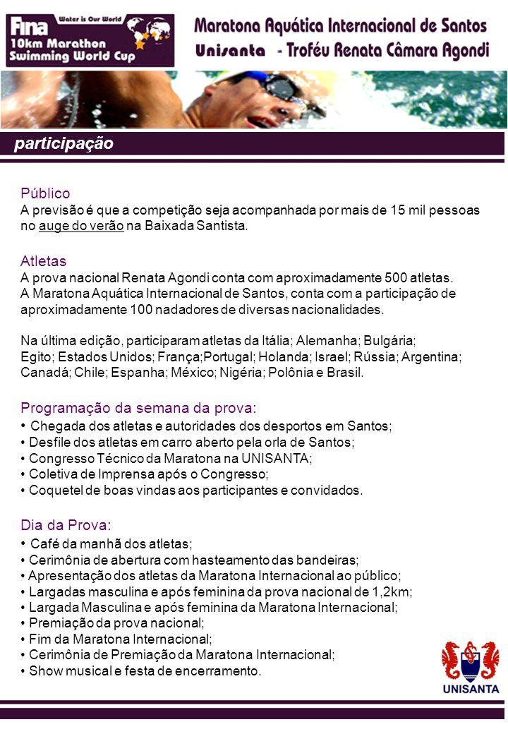 participação Público Atletas Programação da semana da prova: