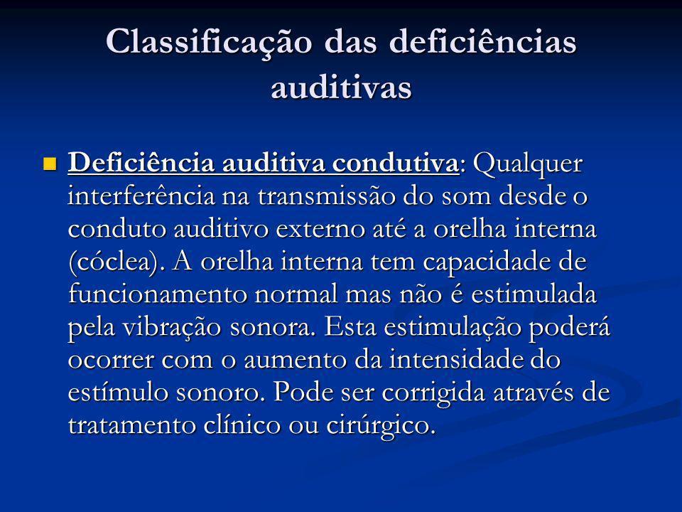 Classificação das deficiências auditivas