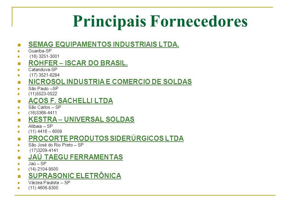 Principais Fornecedores