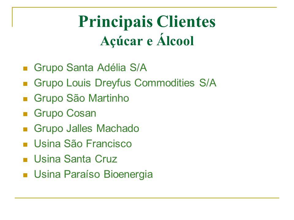 Principais Clientes Açúcar e Álcool