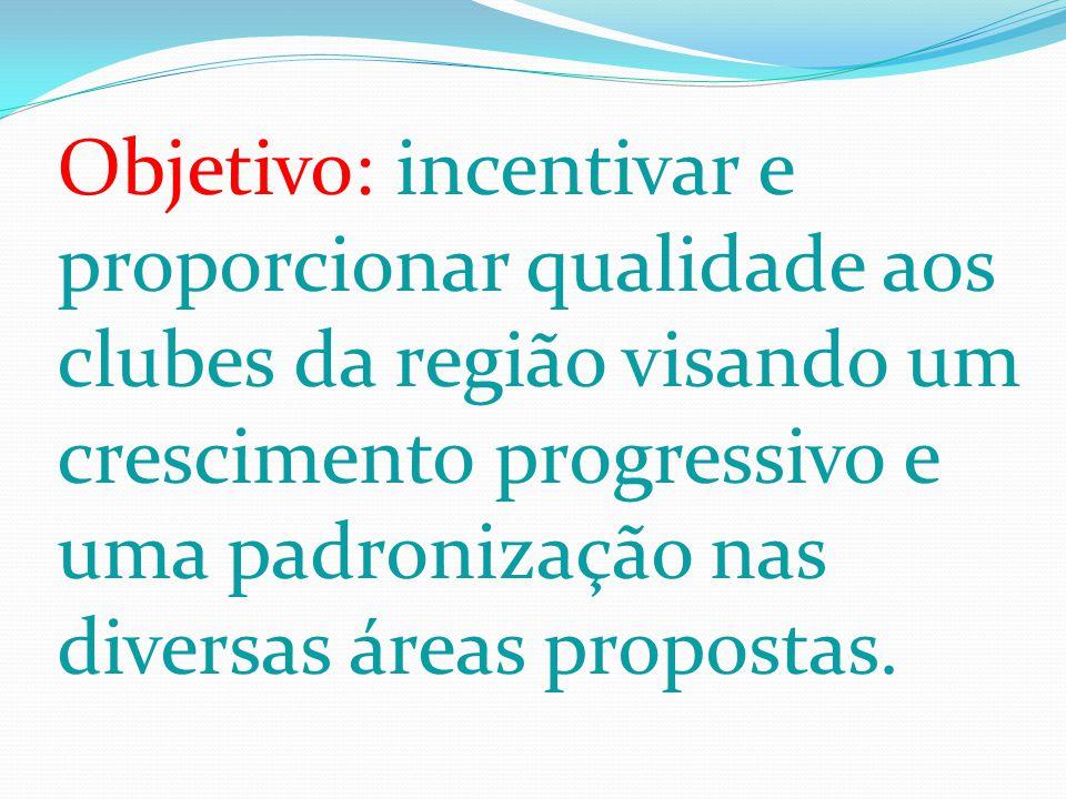 Objetivo: incentivar e