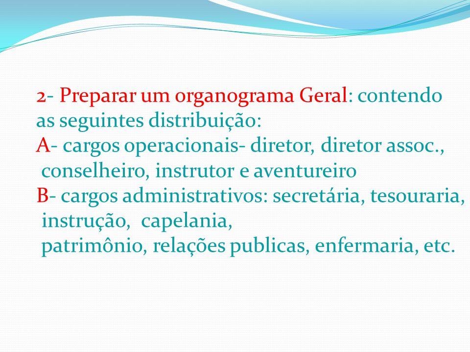 2- Preparar um organograma Geral: contendo