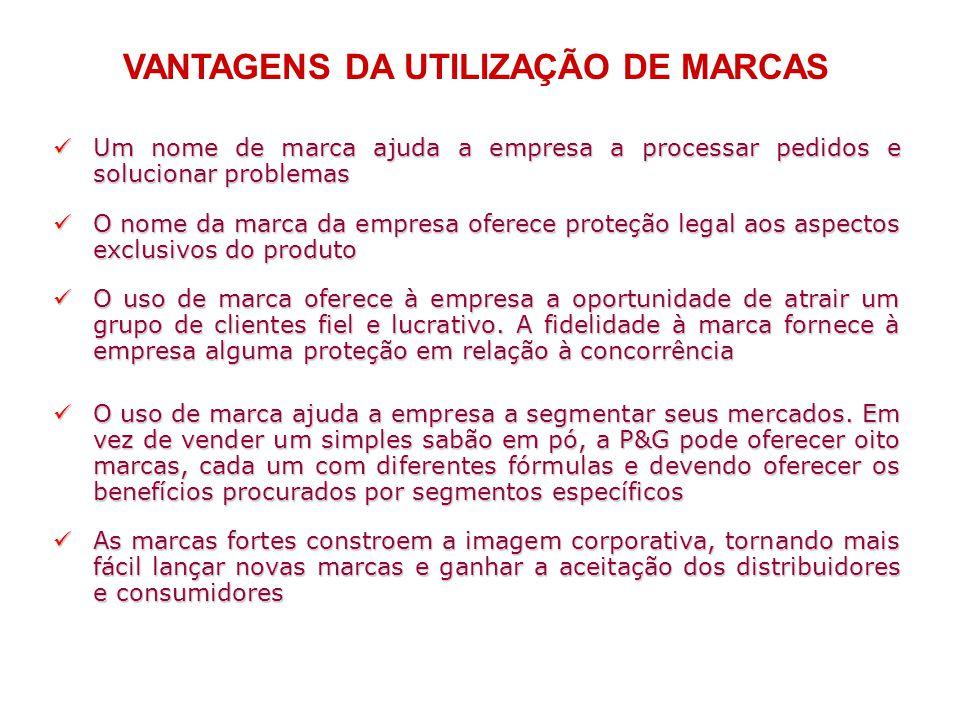 VANTAGENS DA UTILIZAÇÃO DE MARCAS