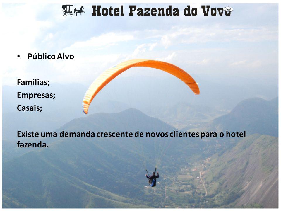 Público Alvo Famílias; Empresas; Casais; Existe uma demanda crescente de novos clientes para o hotel fazenda.