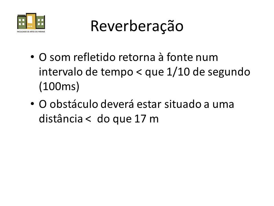 Reverberação O som refletido retorna à fonte num intervalo de tempo < que 1/10 de segundo (100ms)