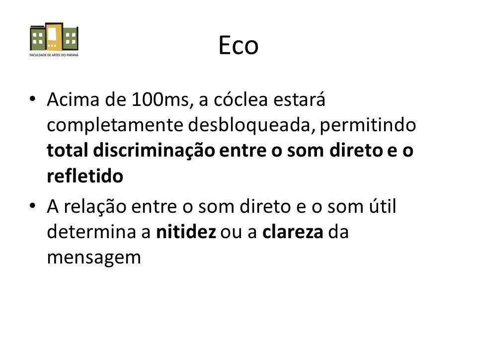 Eco Acima de 100ms, a cóclea estará completamente desbloqueada, permitindo total discriminação entre o som direto e o refletido.