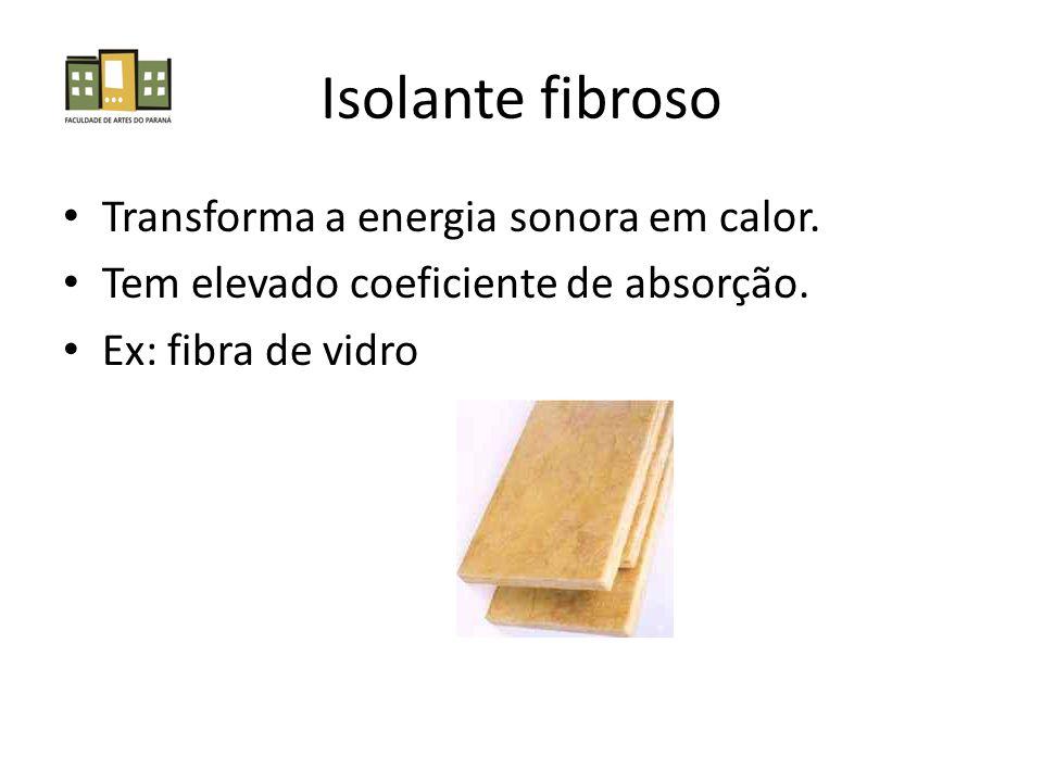 Isolante fibroso Transforma a energia sonora em calor.