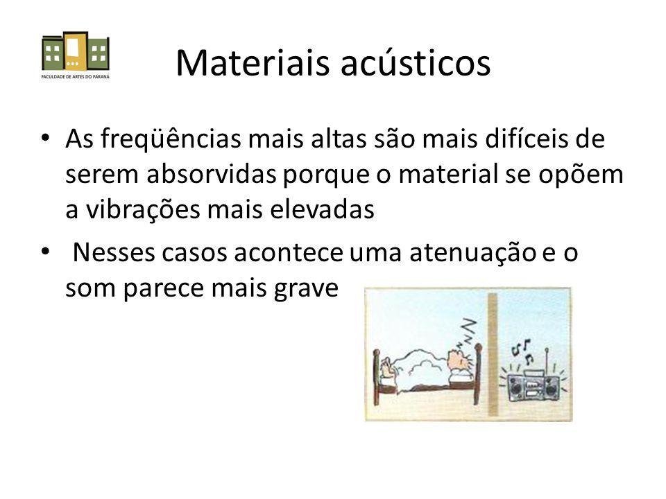 Materiais acústicos As freqüências mais altas são mais difíceis de serem absorvidas porque o material se opõem a vibrações mais elevadas.