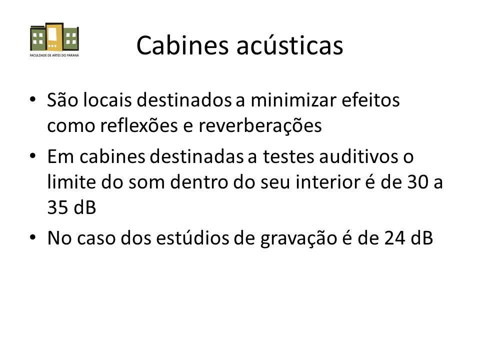 Cabines acústicas São locais destinados a minimizar efeitos como reflexões e reverberações.