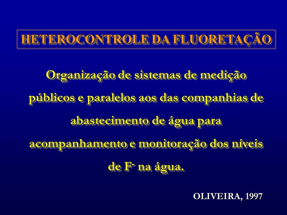 HETEROCONTROLE DA FLUORETAÇÃO