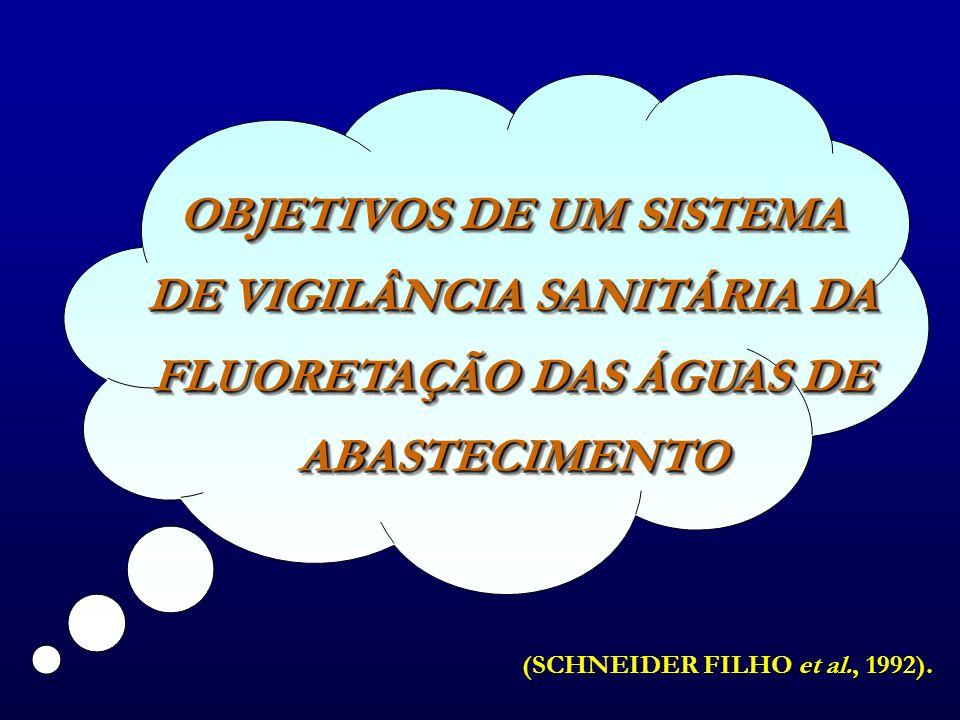 OBJETIVOS DE UM SISTEMA DE VIGILÂNCIA SANITÁRIA DA FLUORETAÇÃO DAS ÁGUAS DE ABASTECIMENTO